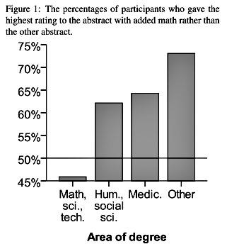 math-graph