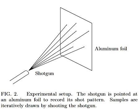 shotgun-setup