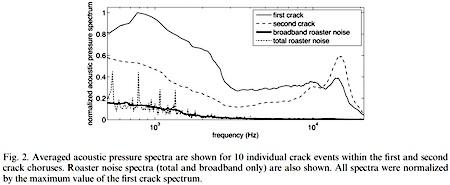 coffee-crack-graph