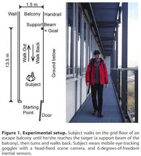 vertigo-walking