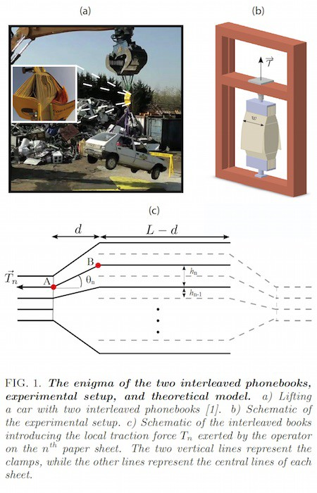 2phonebooks