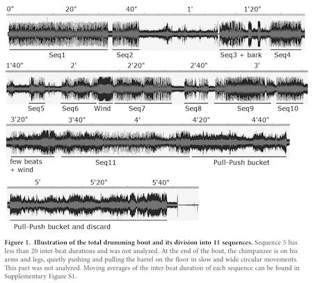barney-drumming-chart